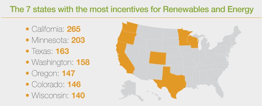 5-top-7-rebate-states