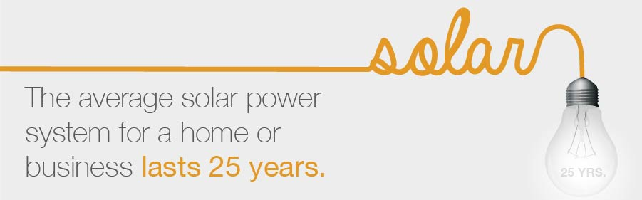 10 solar longevity